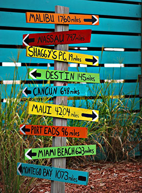 Web-user-journey-travel-guide-tourist-signs